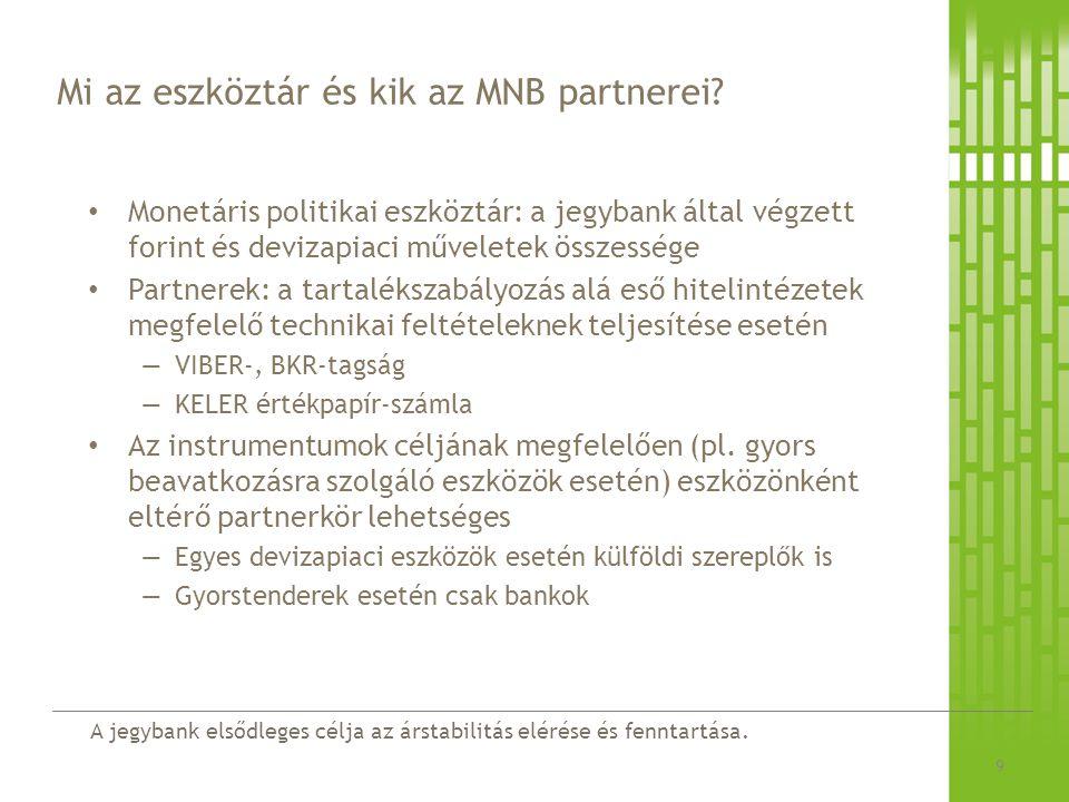 A jegybank elsődleges célja az árstabilitás elérése és fenntartása. Mi az eszköztár és kik az MNB partnerei? Monetáris politikai eszköztár: a jegybank