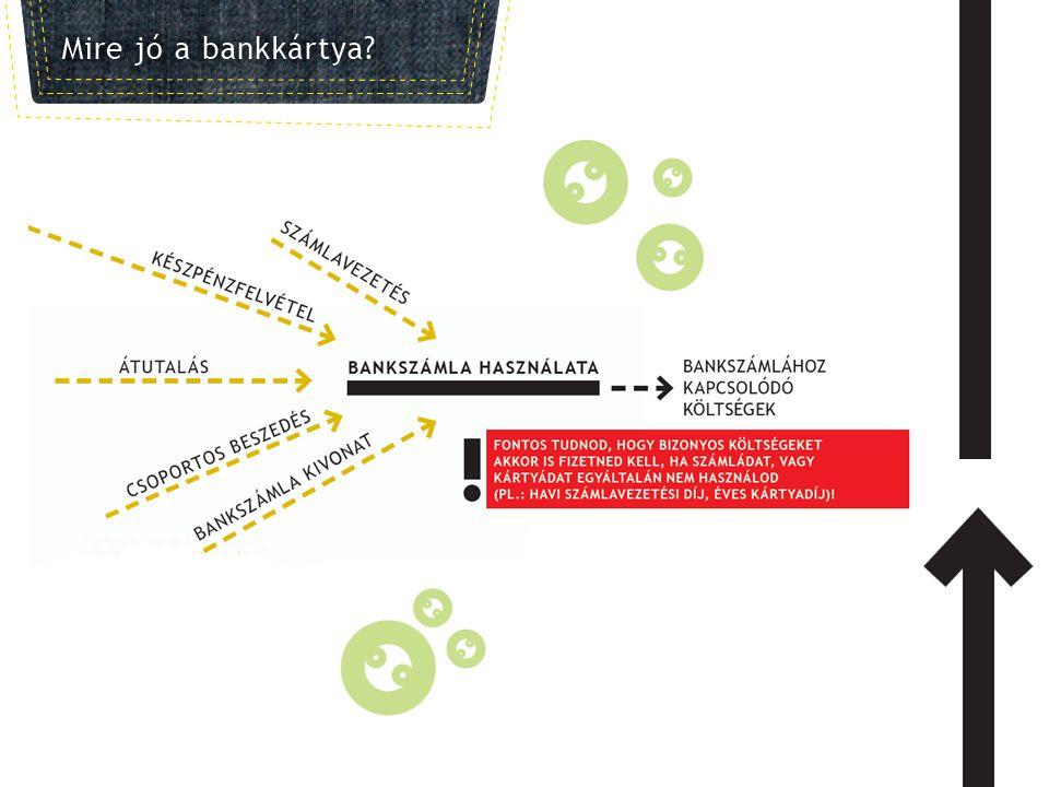 BANKSZÁMLA ÉS MEGTAKARÍTÁSOK