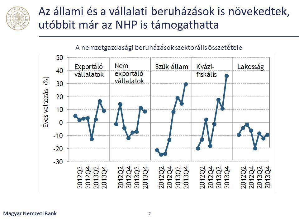 Az állami és a vállalati beruházások is növekedtek, utóbbit már az NHP is támogathatta Magyar Nemzeti Bank 7 A nemzetgazdasági beruházások szektorális