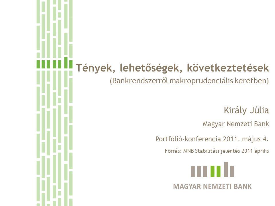 Tények, lehetőségek, következtetések (Bankrendszerről makroprudenciális keretben) Király Júlia Magyar Nemzeti Bank Portfólió-konferencia 2011. május 4