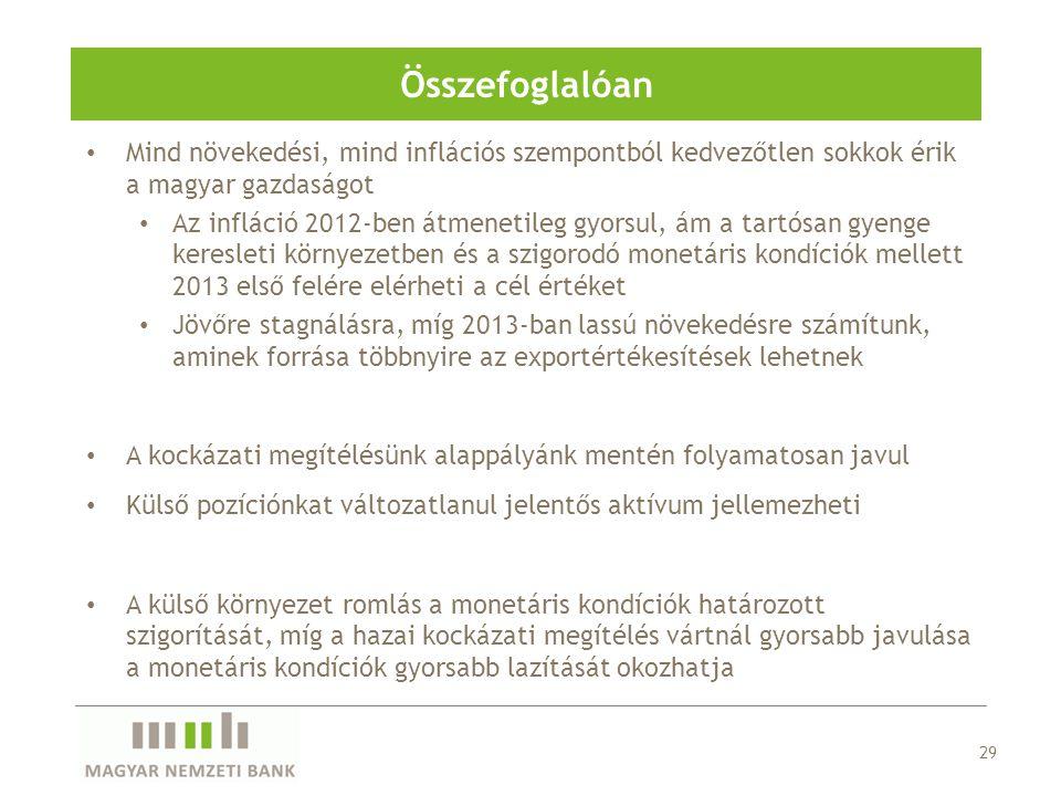 Mind növekedési, mind inflációs szempontból kedvezőtlen sokkok érik a magyar gazdaságot Az infláció 2012-ben átmenetileg gyorsul, ám a tartósan gyenge keresleti környezetben és a szigorodó monetáris kondíciók mellett 2013 első felére elérheti a cél értéket Jövőre stagnálásra, míg 2013-ban lassú növekedésre számítunk, aminek forrása többnyire az exportértékesítések lehetnek A kockázati megítélésünk alappályánk mentén folyamatosan javul Külső pozíciónkat változatlanul jelentős aktívum jellemezheti A külső környezet romlás a monetáris kondíciók határozott szigorítását, míg a hazai kockázati megítélés vártnál gyorsabb javulása a monetáris kondíciók gyorsabb lazítását okozhatja 29 Összefoglalóan