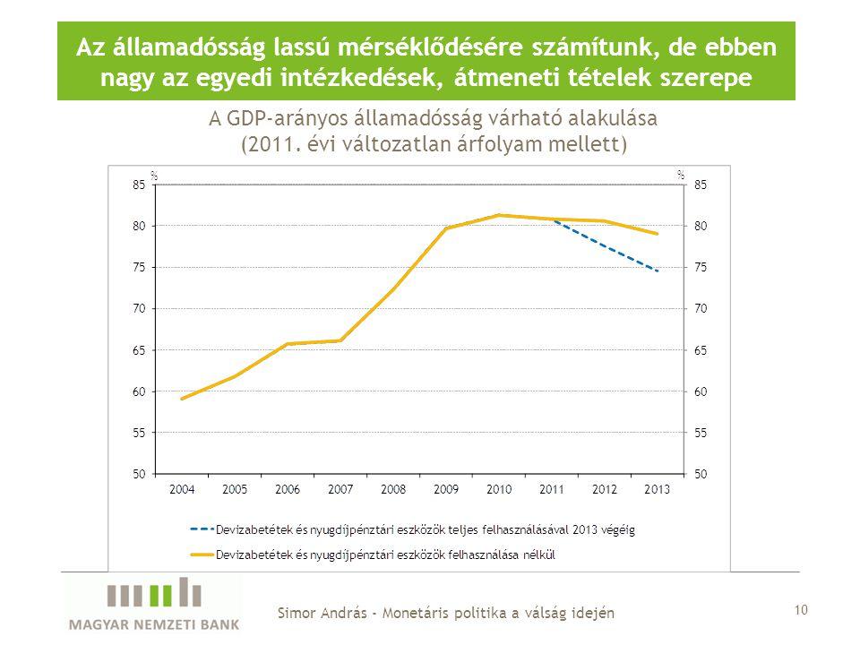 Az államadósság lassú mérséklődésére számítunk, de ebben nagy az egyedi intézkedések, átmeneti tételek szerepe Simor András - Monetáris politika a vál