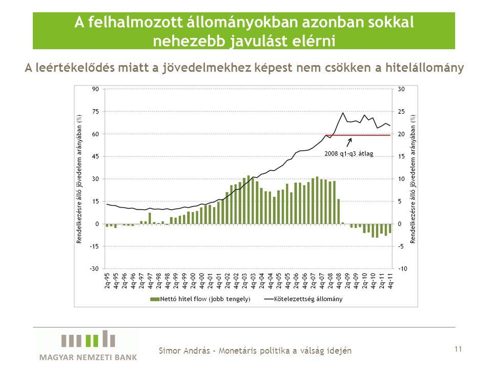 A leértékelődés miatt a jövedelmekhez képest nem csökken a hitelállomány A felhalmozott állományokban azonban sokkal nehezebb javulást elérni Simor An