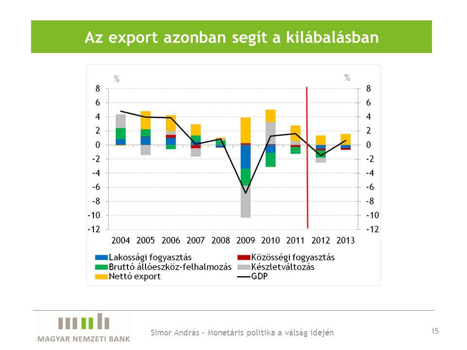 Az export azonban segít a kilábalásban Simor András - Monetáris politika a válság idején 15
