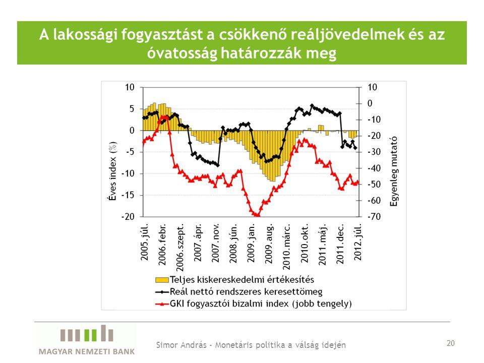 A lakossági fogyasztást a csökkenő reáljövedelmek és az óvatosság határozzák meg Simor András - Monetáris politika a válság idején 20