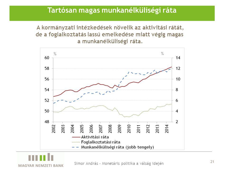 Tartósan magas munkanélküliségi ráta Simor András - Monetáris politika a válság idején A kormányzati intézkedések növelik az aktivitási rátát, de a fo