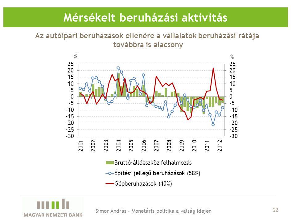 Mérsékelt beruházási aktivitás Simor András - Monetáris politika a válság idején Az autóipari beruházások ellenére a vállalatok beruházási rátája tová