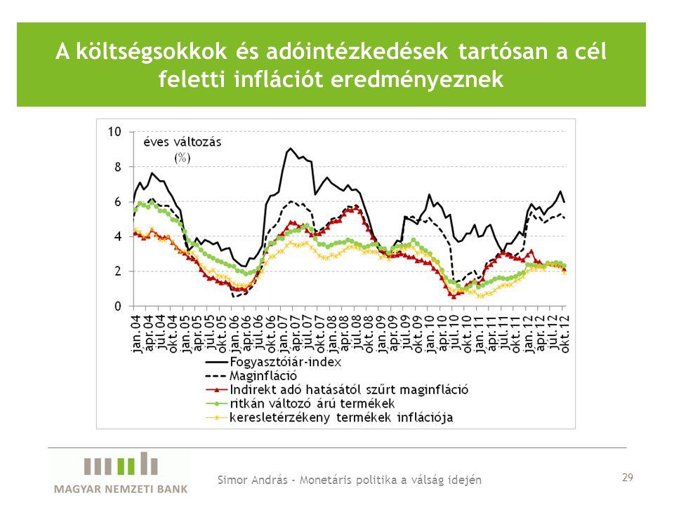 A költségsokkok és adóintézkedések tartósan a cél feletti inflációt eredményeznek 29 Simor András - Monetáris politika a válság idején