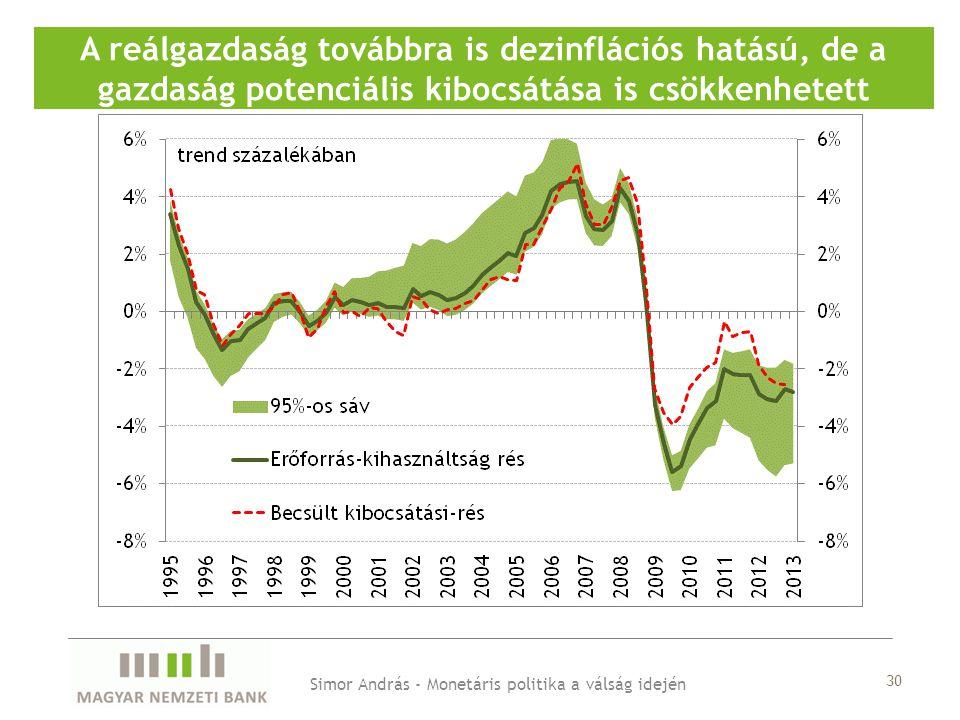 A reálgazdaság továbbra is dezinflációs hatású, de a gazdaság potenciális kibocsátása is csökkenhetett Simor András - Monetáris politika a válság idej