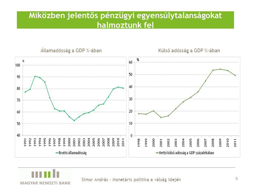Államadósság a GDP %-ában Miközben jelentős pénzügyi egyensúlytalanságokat halmoztunk fel Simor András - Monetáris politika a válság idején Külső adós