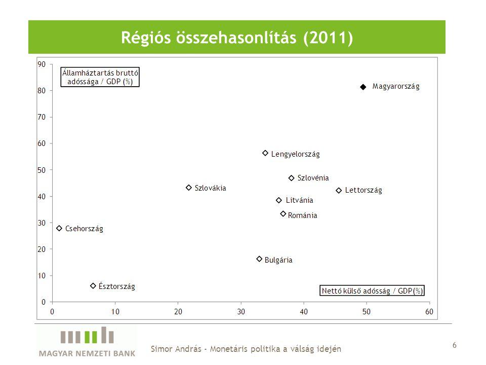 6 Régiós összehasonlítás (2011) Simor András - Monetáris politika a válság idején 6