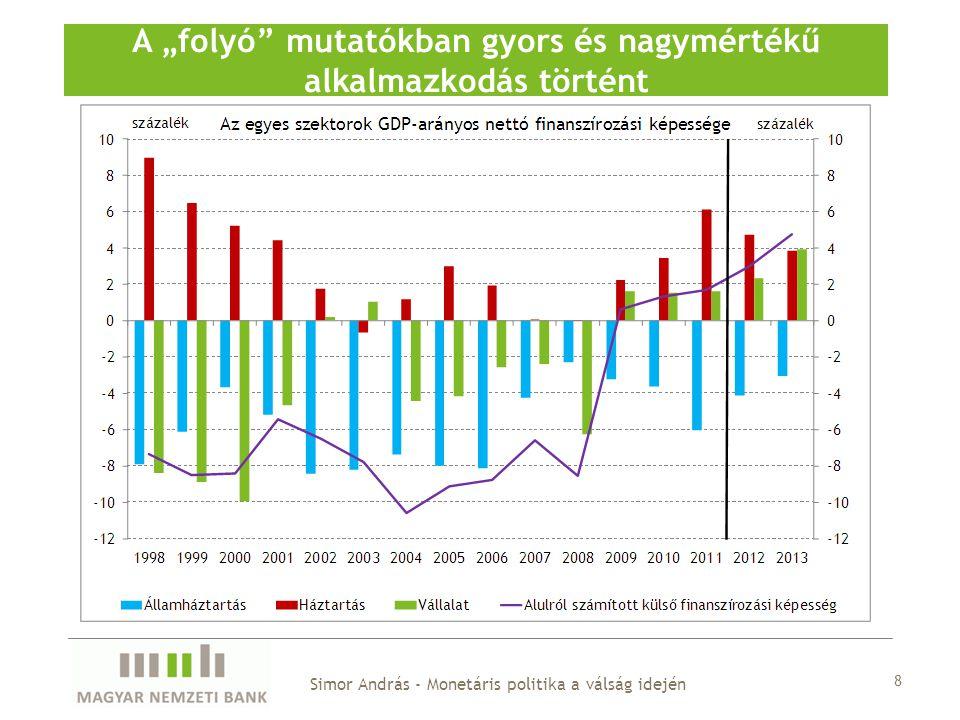 """A """"folyó"""" mutatókban gyors és nagymértékű alkalmazkodás történt Simor András - Monetáris politika a válság idején 8"""