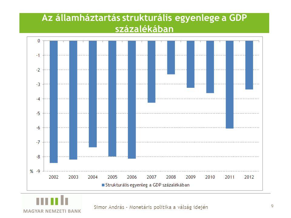 Az államháztartás strukturális egyenlege a GDP százalékában Simor András - Monetáris politika a válság idején 9