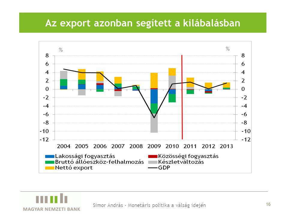 Az export azonban segített a kilábalásban Simor András - Monetáris politika a válság idején 16