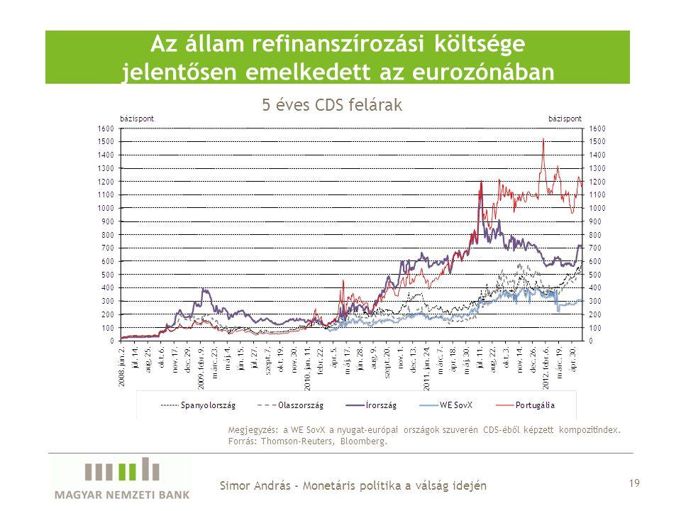 Az állam refinanszírozási költsége jelentősen emelkedett az eurozónában Megjegyzés: a WE SovX a nyugat-európai országok szuverén CDS-éből képzett kompozitindex.