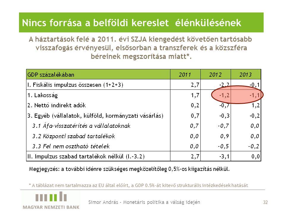 A háztartások felé a 2011.