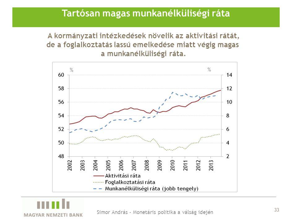 Tartósan magas munkanélküliségi ráta Simor András - Monetáris politika a válság idején A kormányzati intézkedések növelik az aktivitási rátát, de a foglalkoztatás lassú emelkedése miatt végig magas a munkanélküliségi ráta.