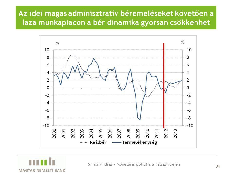 Az idei magas adminisztratív béremeléseket követően a laza munkapiacon a bér dinamika gyorsan csökkenhet Simor András - Monetáris politika a válság idején 34