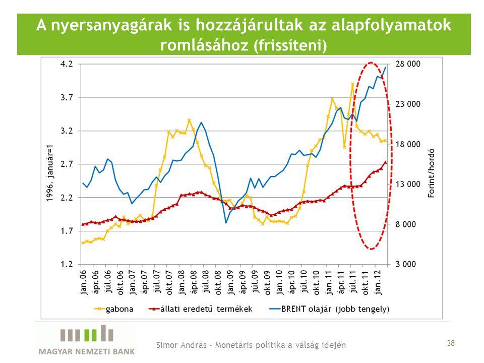 A nyersanyagárak is hozzájárultak az alapfolyamatok romlásáh oz (frissíteni) Simor András - Monetáris politika a válság idején 38