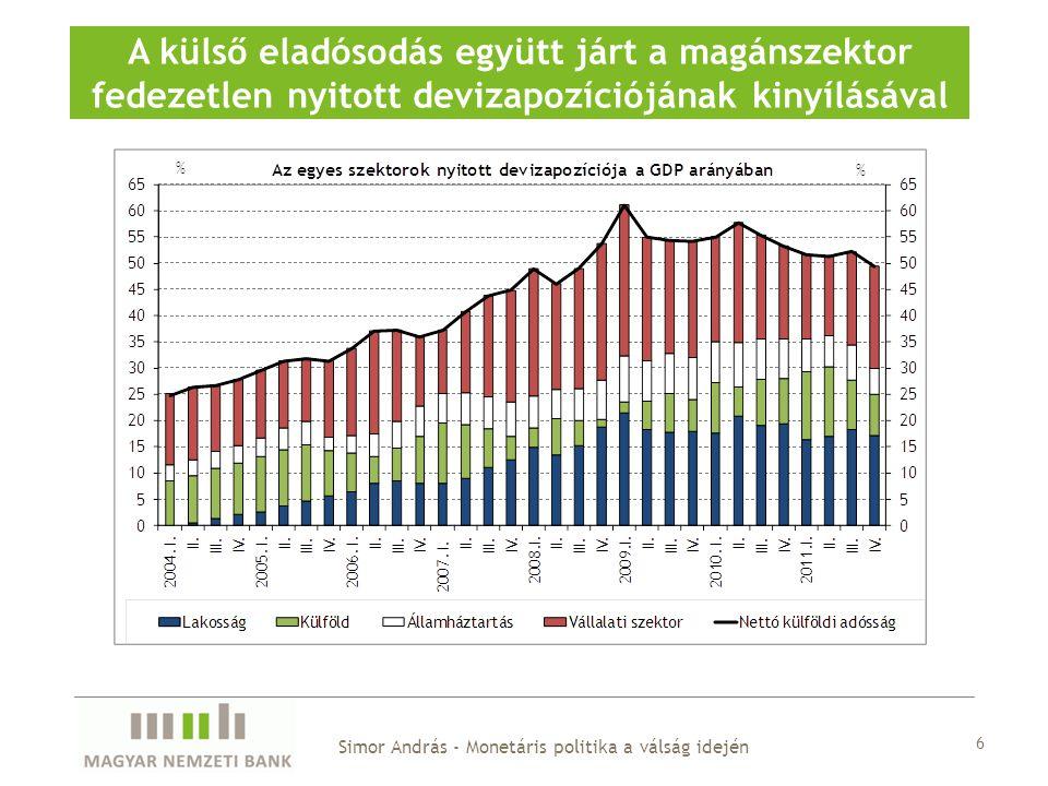 A BIS adatai szerint a banki forráskivonás Magyarországról volt a legnagyobb a régióban Kezdeti kitettség Hazai profitkilátások Fiskális finanszírozhatósági kockázatok: Jelentős lejáratok Bár az elsődleges egyenleg szufficitet mutat, alacsony növekedés mellett a kialakult magas hozamszint tartósan nem fenntartható Továbbra is úgy látjuk, hogy jelentős finanszírozási kockázatokkal és reálgazdasági költséggel járhat együtt egy IMF megállapodás nélküli forgatókönyv A romló kockázati megítéléshez magyar specifikus elemek is hozzájárultak Simor András - Monetáris politika a válság idején 27