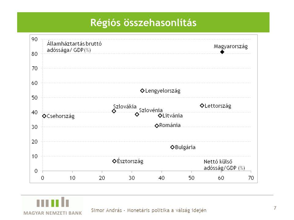 7 Régiós összehasonlítás Simor András - Monetáris politika a válság idején 7