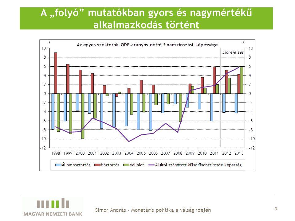 A kockázati feláraink jobban emelkedtek, mint a régióban Simor András - Monetáris politika a válság idején 30