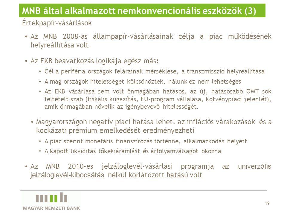19 MNB által alkalmazott nemkonvencionális eszközök (3) Értékpapír-vásárlások Az MNB 2008-as állampapír-vásárlásainak célja a piac működésének helyreállítása volt.