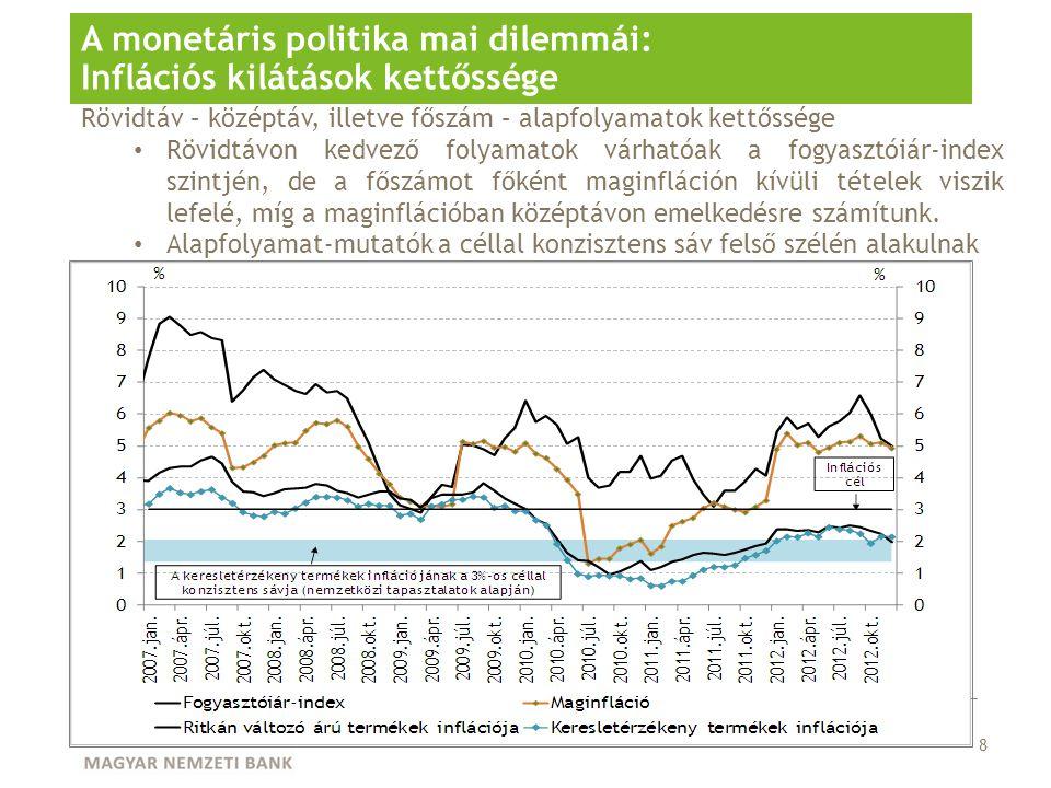 Rövidtáv – középtáv, illetve főszám – alapfolyamatok kettőssége Rövidtávon kedvező folyamatok várhatóak a fogyasztóiár-index szintjén, de a főszámot főként maginfláción kívüli tételek viszik lefelé, míg a maginflációban középtávon emelkedésre számítunk.
