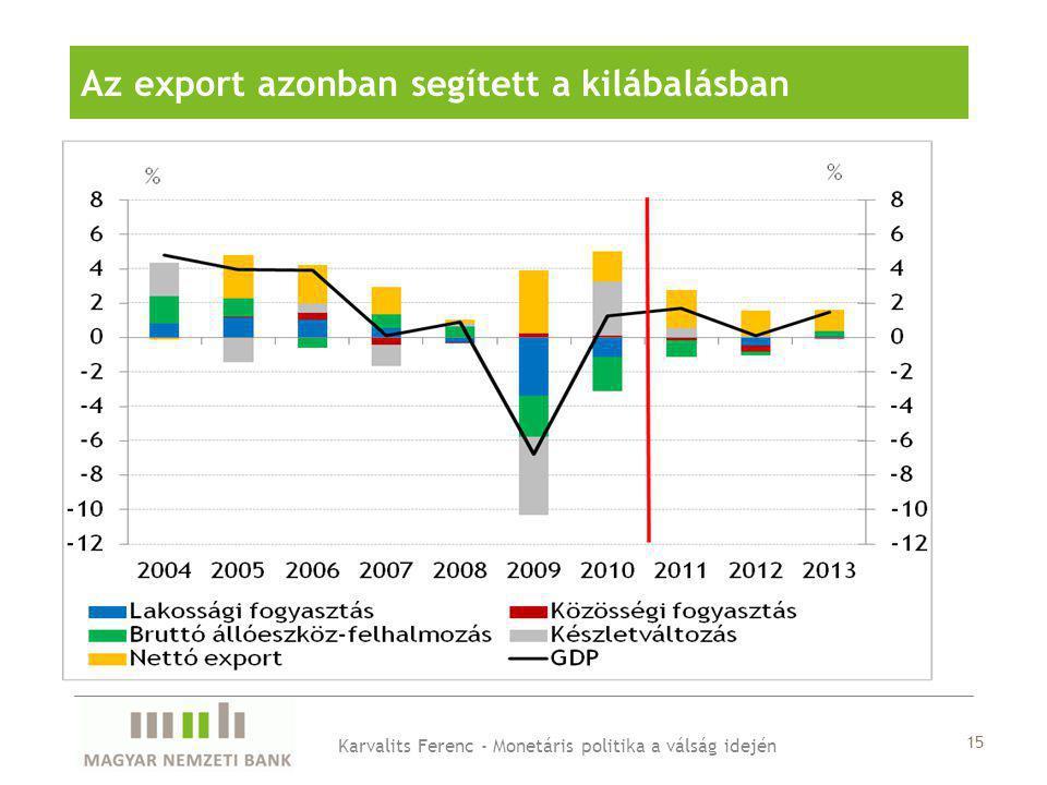 Az export azonban segített a kilábalásban Karvalits Ferenc - Monetáris politika a válság idején 15