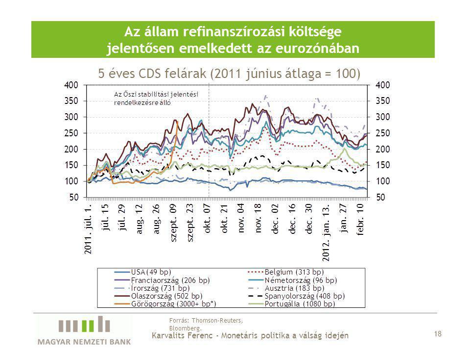 Az állam refinanszírozási költsége jelentősen emelkedett az eurozónában Forrás: Thomson-Reuters, Bloomberg.