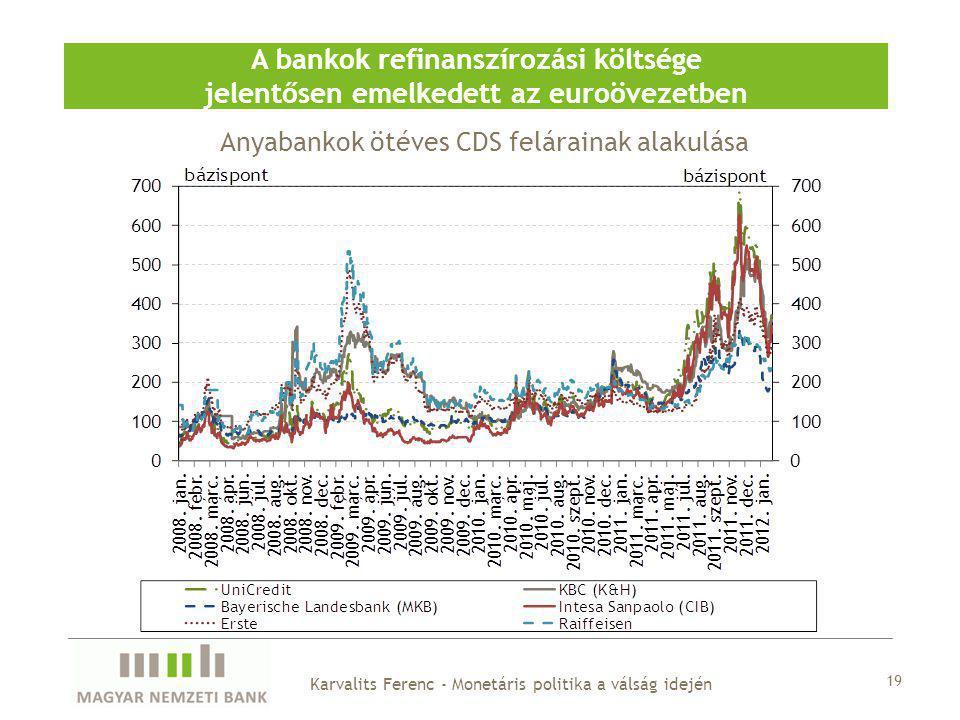 Anyabankok ötéves CDS felárainak alakulása A bankok refinanszírozási költsége jelentősen emelkedett az euroövezetben 19 Karvalits Ferenc - Monetáris politika a válság idején