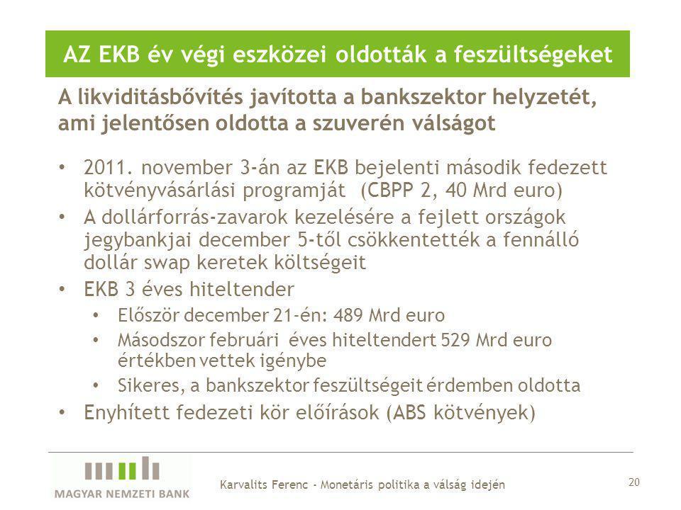 A likviditásbővítés javította a bankszektor helyzetét, ami jelentősen oldotta a szuverén válságot AZ EKB év végi eszközei oldották a feszültségeket 20 Karvalits Ferenc - Monetáris politika a válság idején 2011.