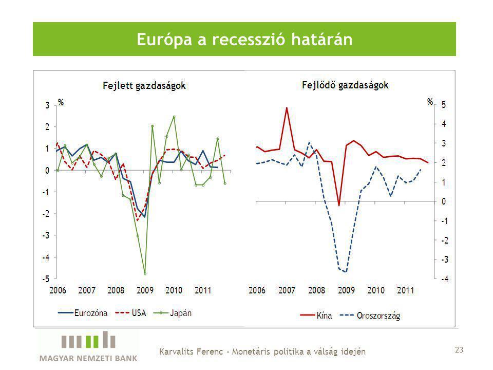 23 Karvalits Ferenc - Monetáris politika a válság idején Európa a recesszió határán