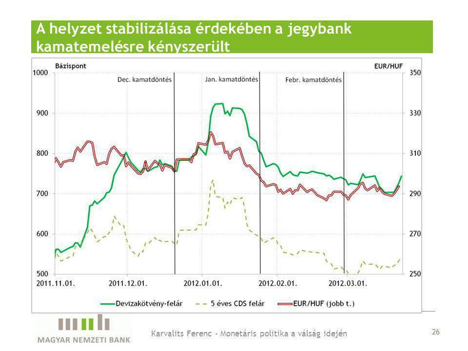 A helyzet stabilizálása érdekében a jegybank kamatemelésre kényszerült Karvalits Ferenc - Monetáris politika a válság idején 26