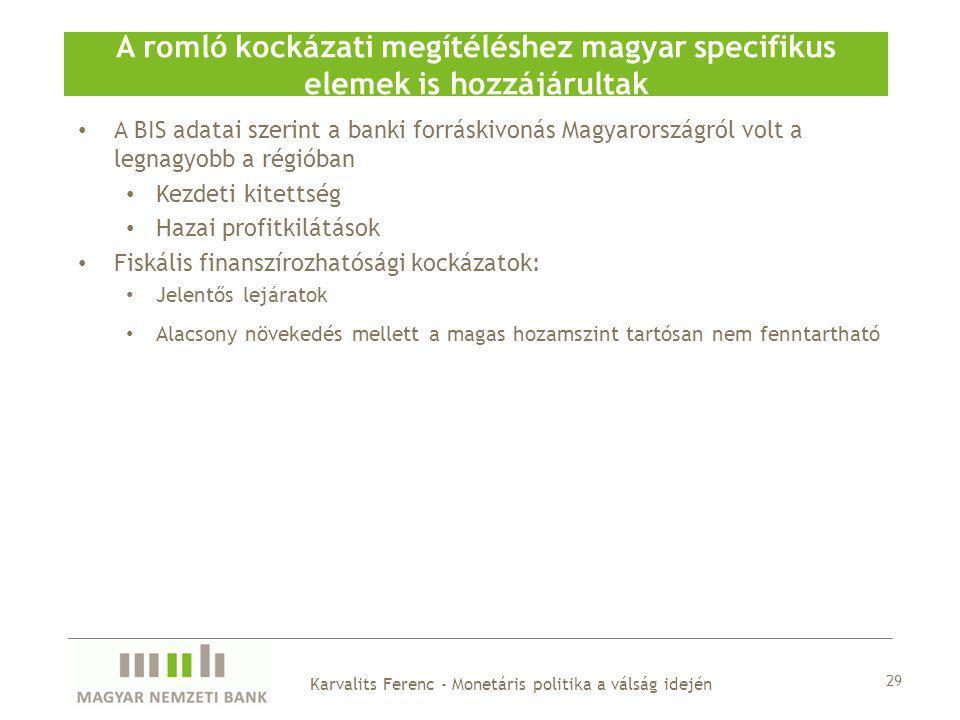 A BIS adatai szerint a banki forráskivonás Magyarországról volt a legnagyobb a régióban Kezdeti kitettség Hazai profitkilátások Fiskális finanszírozhatósági kockázatok: Jelentős lejáratok Alacsony növekedés mellett a magas hozamszint tartósan nem fenntartható A romló kockázati megítéléshez magyar specifikus elemek is hozzájárultak 29 Karvalits Ferenc - Monetáris politika a válság idején