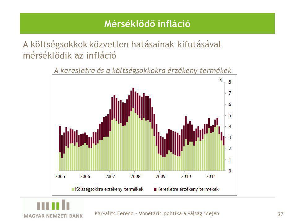 A költségsokkok közvetlen hatásainak kifutásával mérséklődik az infláció Mérséklődő infláció A keresletre és a költségsokkokra érzékeny termékek inflációja 37 Karvalits Ferenc - Monetáris politika a válság idején