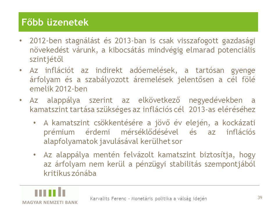 Főbb üzenetek Karvalits Ferenc - Monetáris politika a válság idején 2012-ben stagnálást és 2013-ban is csak visszafogott gazdasági növekedést várunk, a kibocsátás mindvégig elmarad potenciális szintjétől Az inflációt az indirekt adóemelések, a tartósan gyenge árfolyam és a szabályozott áremelések jelentősen a cél fölé emelik 2012-ben Az alappálya szerint az elkövetkező negyedévekben a kamatszint tartása szükséges az inflációs cél 2013-as eléréséhez A kamatszint csökkentésére a jövő év elején, a kockázati prémium érdemi mérséklődésével és az inflációs alapfolyamatok javulásával kerülhet sor Az alappálya mentén felvázolt kamatszint biztosítja, hogy az árfolyam nem kerül a pénzügyi stabilitás szempontjából kritikus zónába 39