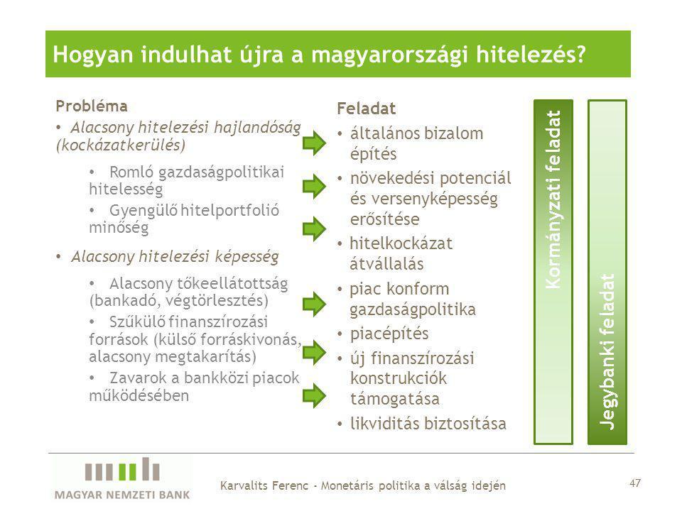 Probléma Alacsony hitelezési hajlandóság (kockázatkerülés) Romló gazdaságpolitikai hitelesség Gyengülő hitelportfolió minőség Alacsony hitelezési képesség Alacsony tőkeellátottság (bankadó, végtörlesztés) Szűkülő finanszírozási források (külső forráskivonás, alacsony megtakarítás) Zavarok a bankközi piacok működésében 47 Hogyan indulhat újra a magyarországi hitelezés.