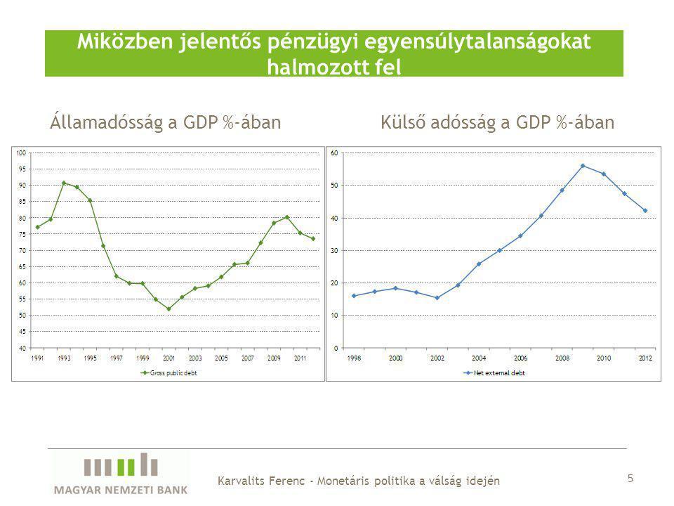 Államadósság a GDP %-ában Miközben jelentős pénzügyi egyensúlytalanságokat halmozott fel 5 Karvalits Ferenc - Monetáris politika a válság idején Külső adósság a GDP %-ában