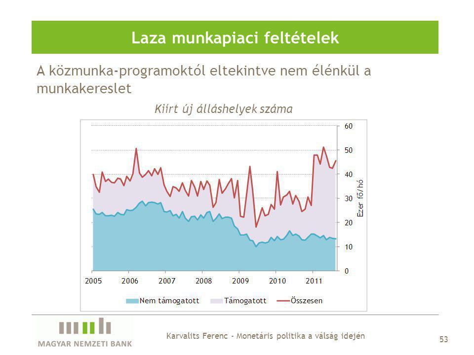 A közmunka-programoktól eltekintve nem élénkül a munkakereslet Laza munkapiaci feltételek Kiírt új álláshelyek száma 53 Karvalits Ferenc - Monetáris politika a válság idején