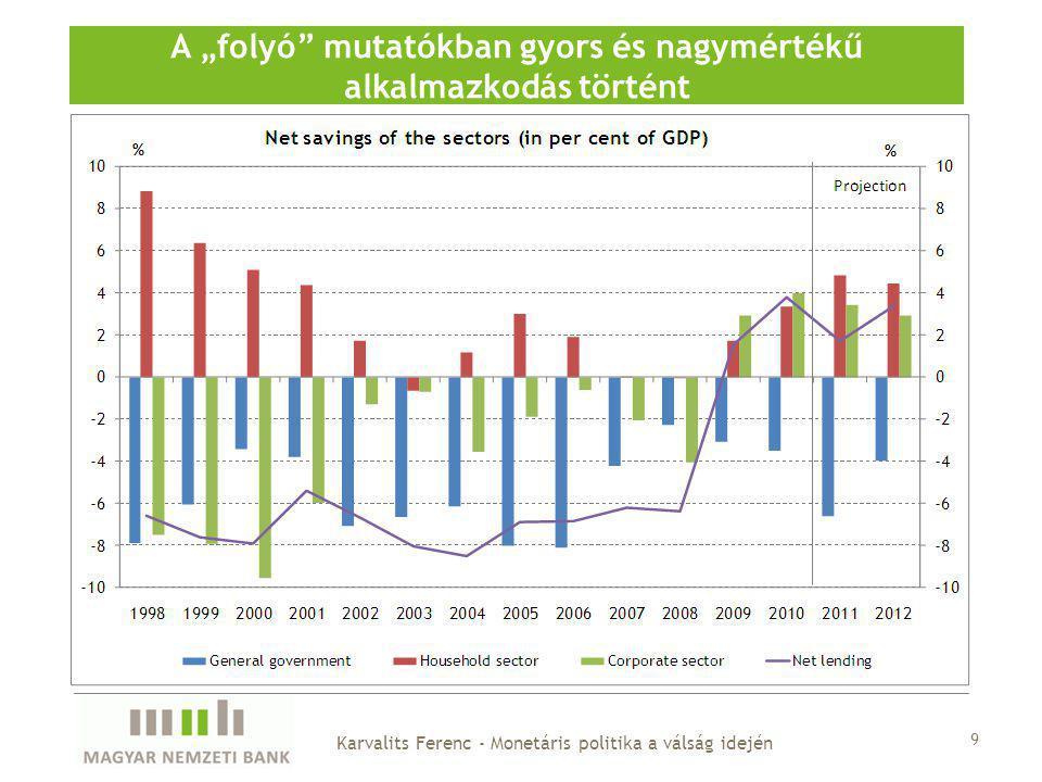 """9 A """"folyó mutatókban gyors és nagymértékű alkalmazkodás történt Karvalits Ferenc - Monetáris politika a válság idején"""