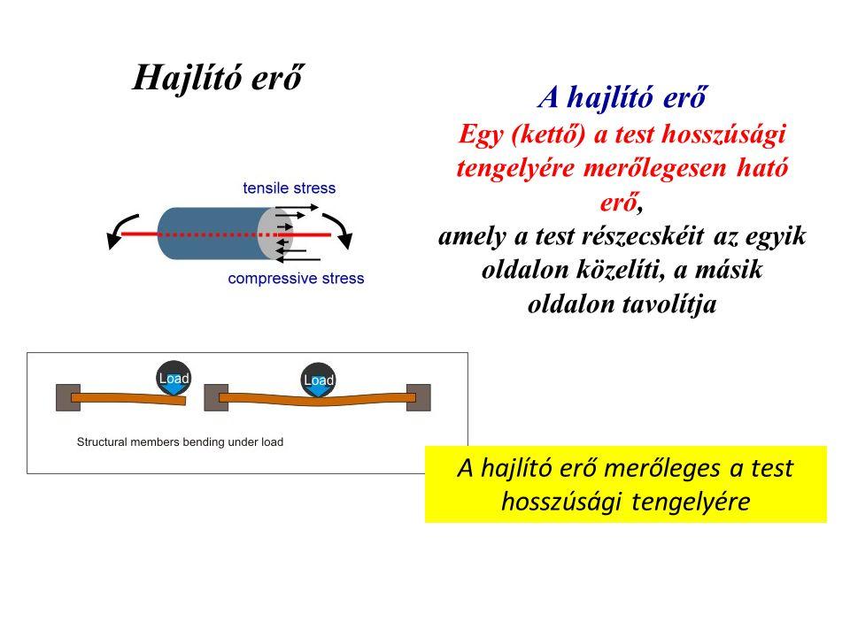 Csavaró erő A csavaróerő két azonos nagyságú, a test tengelye körül ható, egymás felé mutató erő, amely a test részecskéit, illetve végeit ellentétes