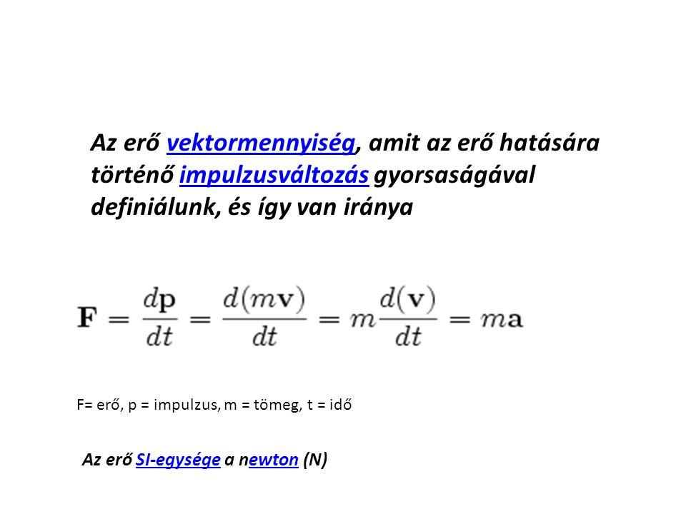 Az erő vektormennyiség, amit az erő hatására történő impulzusváltozás gyorsaságával definiálunk, és így van irányavektormennyiségimpulzusváltozás Az erő SI-egysége a newton (N) F= erő, p = impulzus, m = tömeg, t = idő