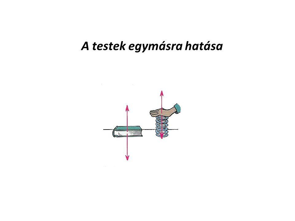 Hajlító erő A hajlító erő Egy (kettő) a test hosszúsági tengelyére merőlegesen ható erő, amely a test részecskéit az egyik oldalon közelíti, a másik oldalon tavolítja A hajlító erő merőleges a test hosszúsági tengelyére