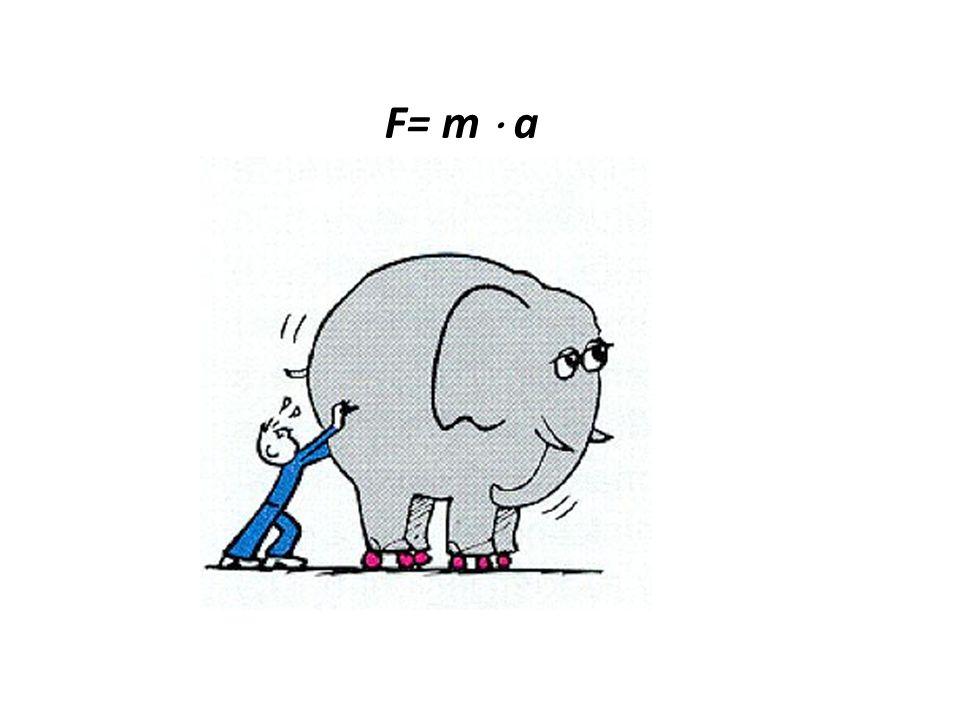 F= m  a
