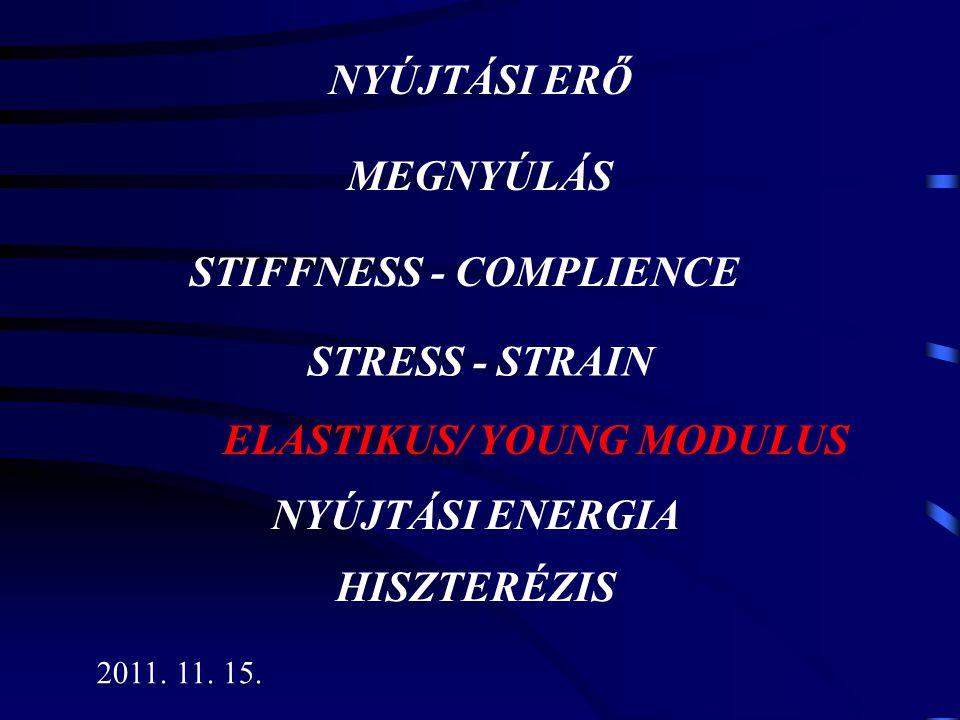 HUMAN MODELL Strain (%): Stress (MPa): In vivo ACL IdősFiatalRheosus majom 21.9 25.538.0 13.337.8 66.1 Strain (%): Stress (MPa): Tibialis anteriorPate