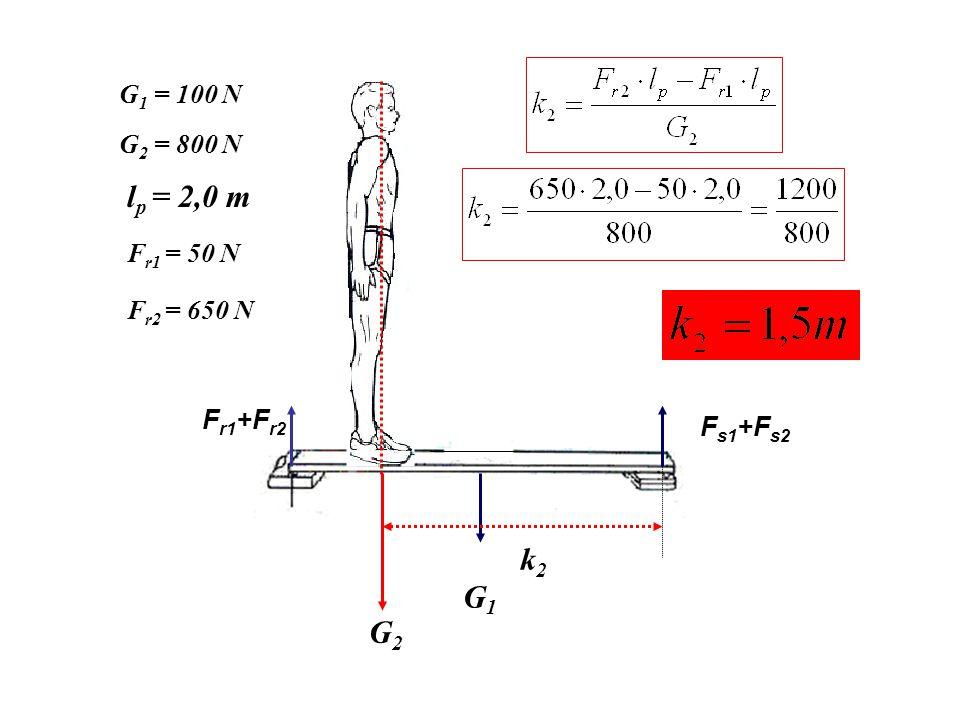 lplp lplp F r1 +F r2 k2k2 G2G2 G 1 = 100 N l p = 2,0 m F r1 = 50 N G 2 = 800 N F r2 = 450 N k 2 = 1,0 m k 1 = 1,0 m = k 2 F s1 +F s2