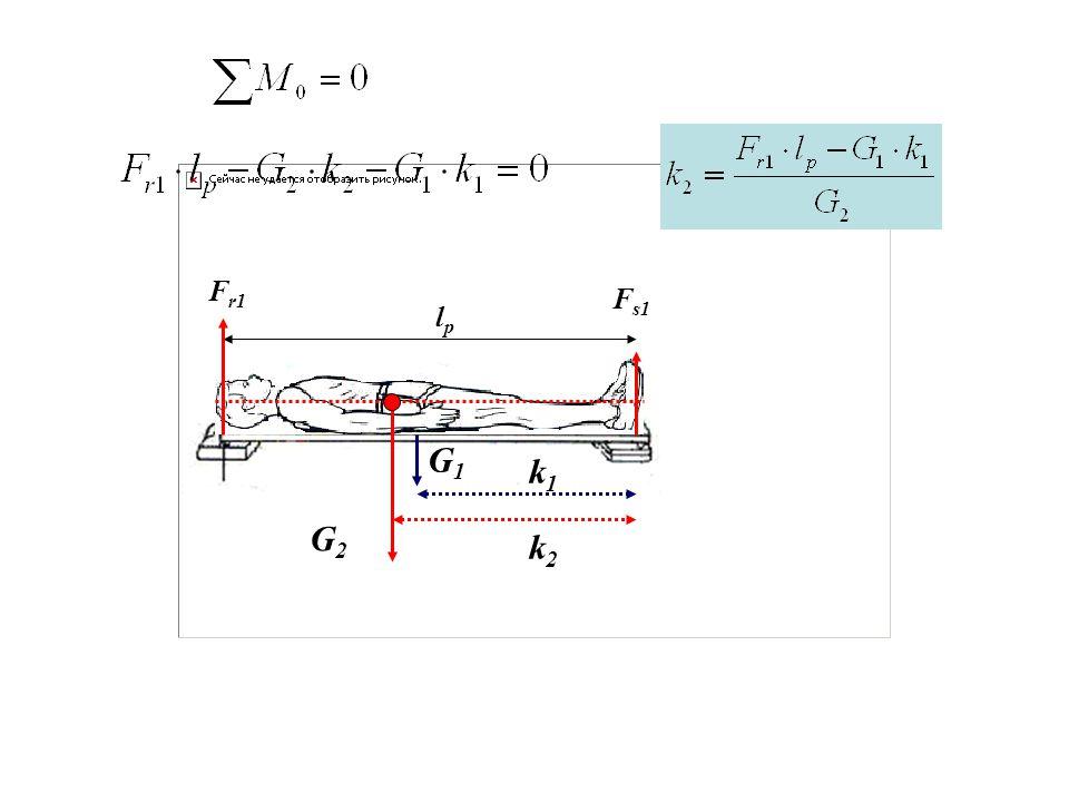 Szegmensek tömegközéppontja (súlypontja), részsúlypont Tömege Térbeli helye (a szegmensek végei közötti hely)