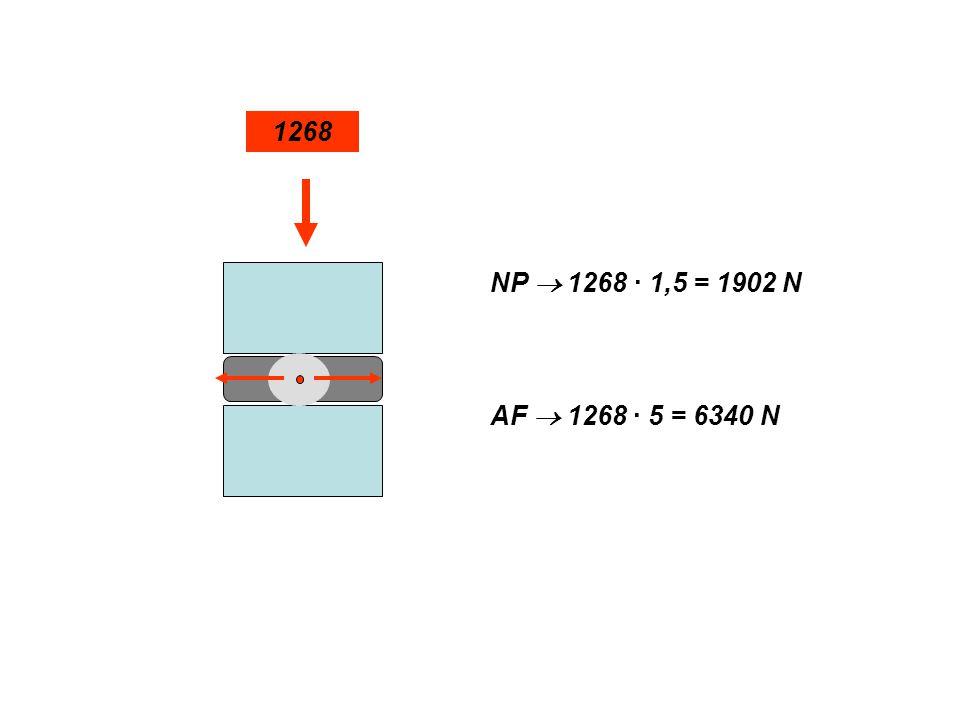  F c =(F s cos 35 o ) + F i = 368 + 900  F c = 1268 N Nyomóerő (F c ) F ny = ( F s sin 35 o ) F ny = 258 N Nyíróerő (F ny )