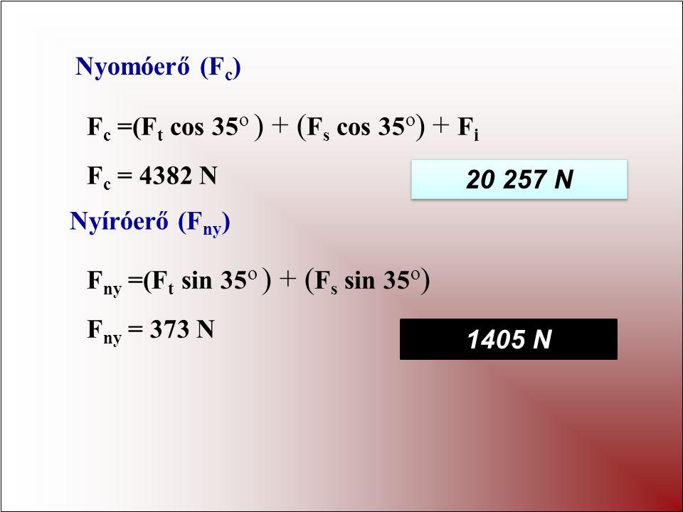 F t F s F i k t k s k i ki ki = 0.05 m Ft Ft = 450 N k t = 0.25 m Fs Fs = 200 N ks ks = 0.4 m F i = 3850 N